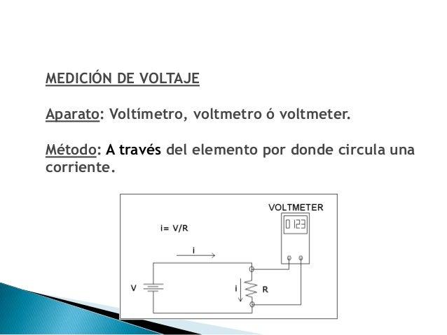 MEDICIÓN DE RESISTENCIAAparato: Ohmetro, ohmmeter.Método: A través de un elemento por donde no circula unacorriente.