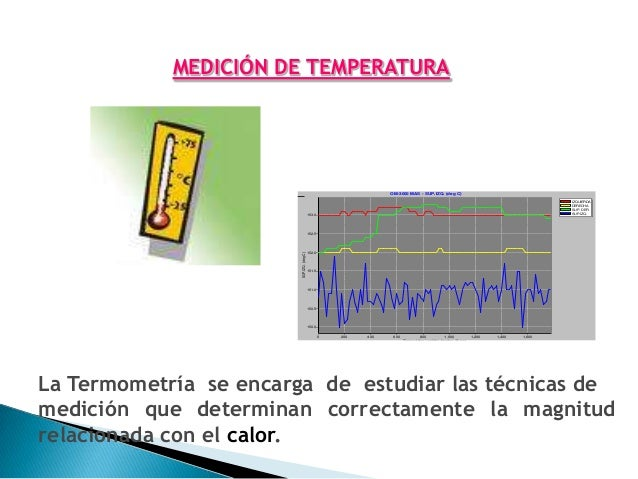UNIDADES EMPLEADAS•Grados Kelvin: ºK•Grados Centígrados o Celsius: ºC•Grados Farenheit: ºF•Grados Rankin: ºR