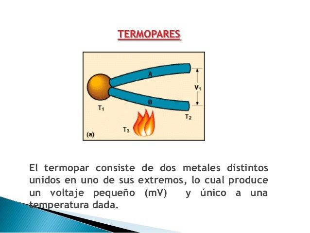 TIPOS DE TERMOPARES:Existen distintos tipos de combinaciones de metales,dando lugar los siguientes tipos: J, K, T, E, N, R...
