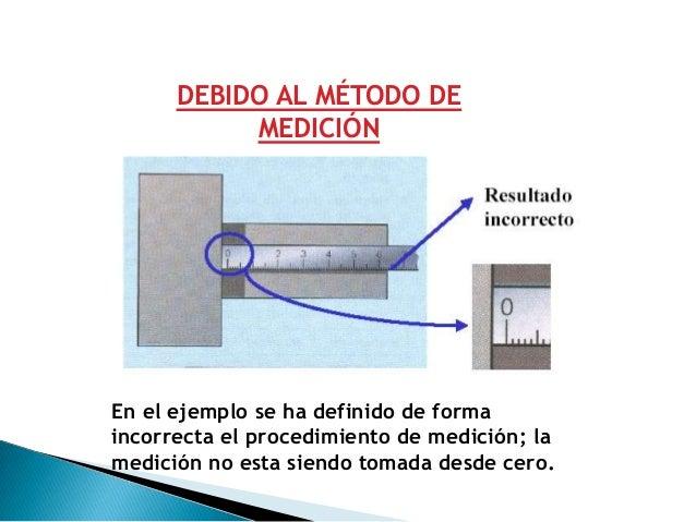 DEBIDO AL OPERADORPresión de contacto incorrecto(debido al operador)