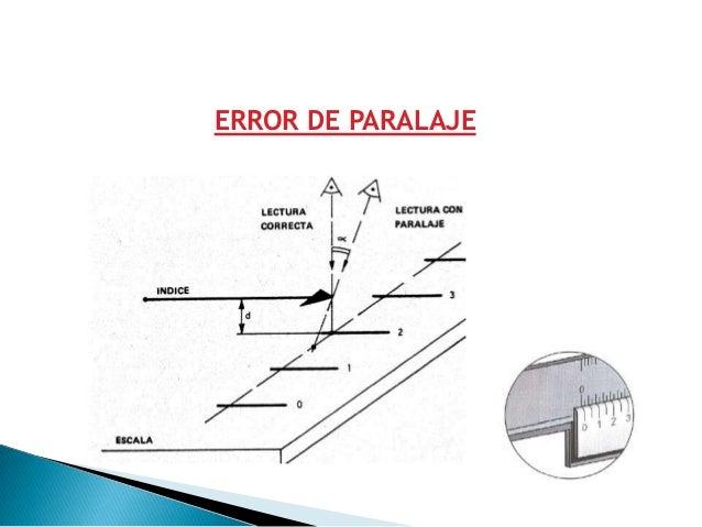 DEBIDO AL INSTRUMENTOLos micrómetros incorporan un limitador de presiónque permite ejercer la presión adecuada con facilid...