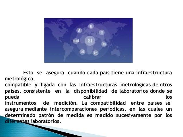 SISTEMA INTERNACIONAL DE UNIDADES SIMAGNITUD FÍSICAFUNDAMENTAL               UNIDAD BÁSICA   SÍMBOLOLongitud              ...