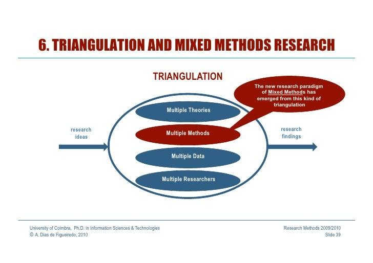 the research approaches adopted and methodology Chapter 4 research design and method 41 introduction this chapter presents and discusses the research methodology adopted methods in survey research.