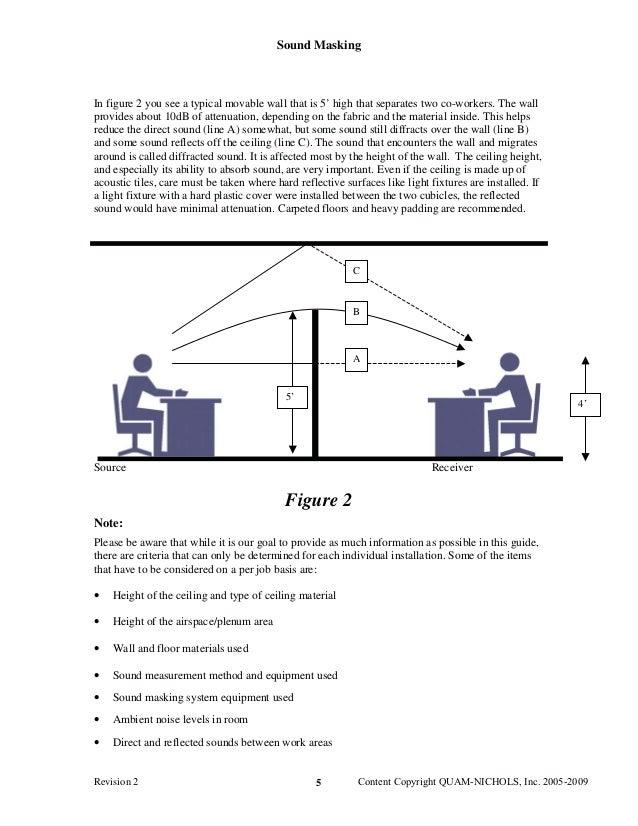 quam sound masking application guide 2016 5 638?cb=1456774963 quam sound masking application guide 2016 quam qc10 wiring diagram at webbmarketing.co
