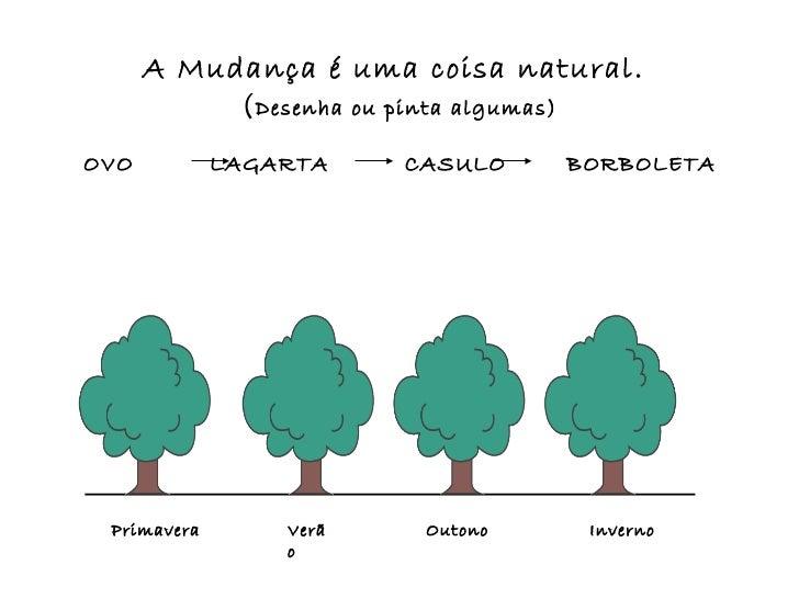 A Mudança é uma coisa natural.           ( Desenha ou pinta algumas)OVO          LAGARTA    CASULO    BORBOLETA Primavera ...