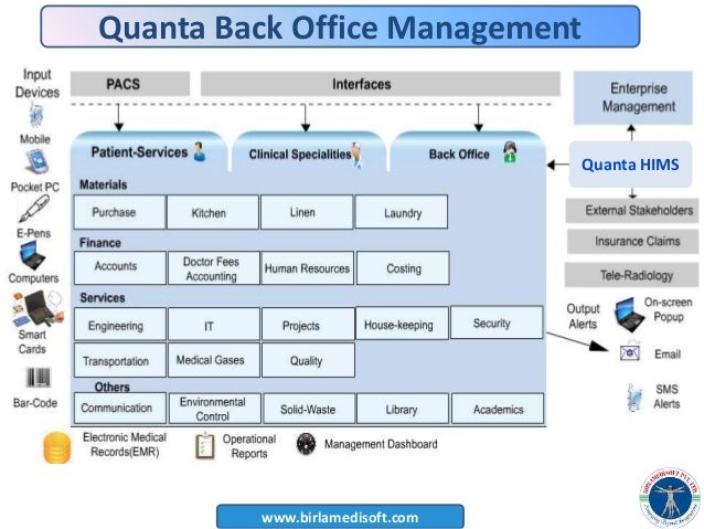 Ppt hospital management system quanta his - What is the meaning of back office ...
