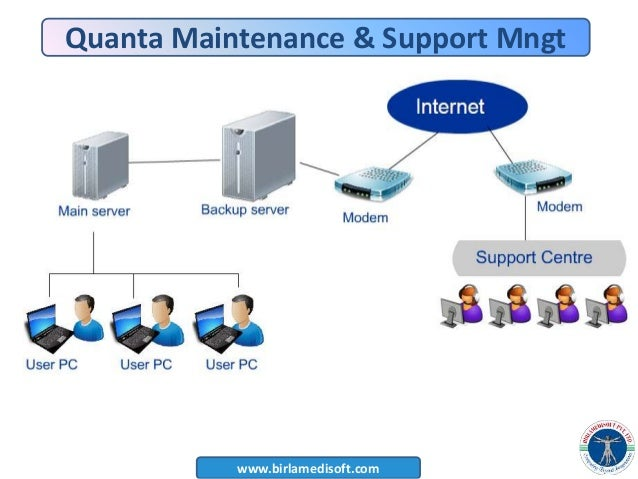 Ppt hospital management system quanta his hospital network 26 birlamedisoft quanta maintenance support mngt ccuart Images