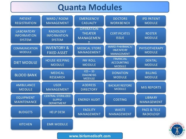 PPT] Hospital management system - Quanta-his