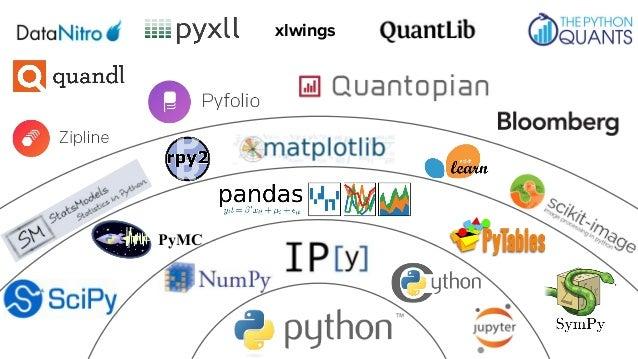Finanças Quantitativas com python