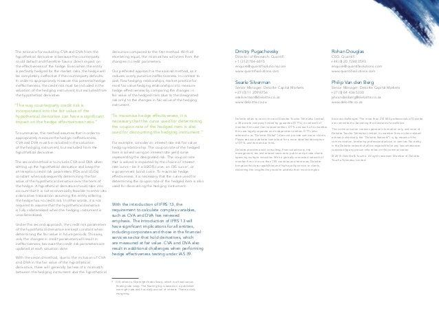IFRS 13 CVA DVA FVA and the Implications for Hedge