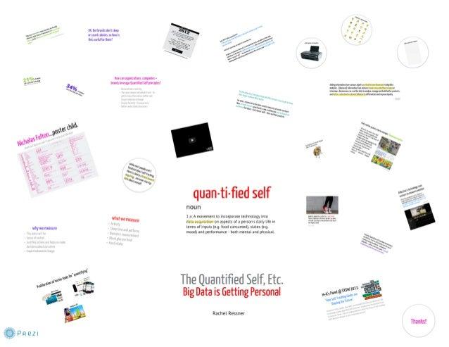 Quantified Self Movement