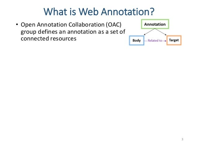 Quantifying Orphaned Annotations in Hypothes.is Slide 3