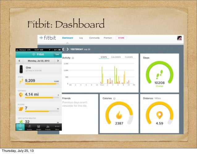Fitbit: Dashboard Thursday, July 25, 13