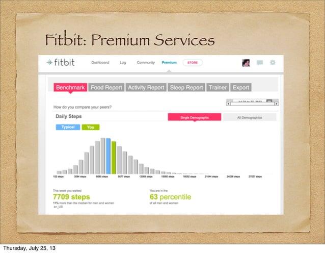 Fitbit: Premium Services Thursday, July 25, 13