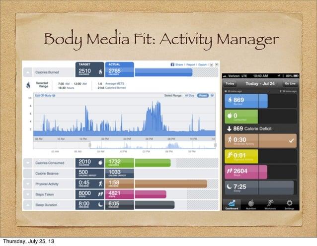 Body Media Fit: Activity Manager Thursday, July 25, 13