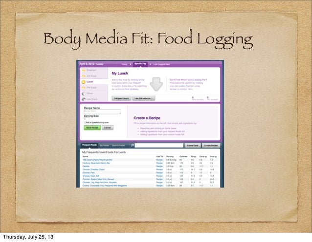 Body Media Fit: Food Logging Thursday, July 25, 13