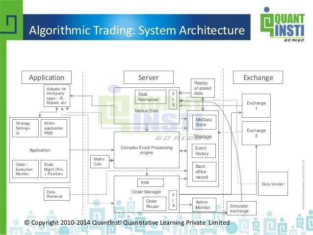 Algorithmic trading strategies india