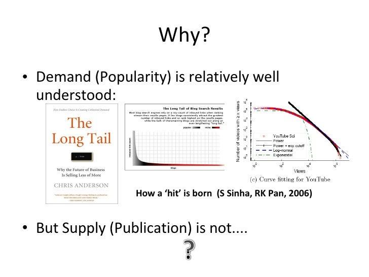 Why? <ul><li>Demand (Popularity) is relatively well understood: </li></ul><ul><li>But Supply (Publication) is not....  </l...