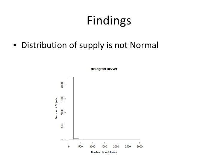 Findings <ul><li>Distribution of supply is not Normal </li></ul>