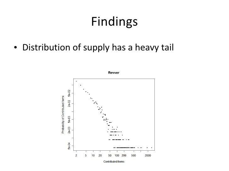 Findings <ul><li>Distribution of supply has a heavy tail </li></ul>