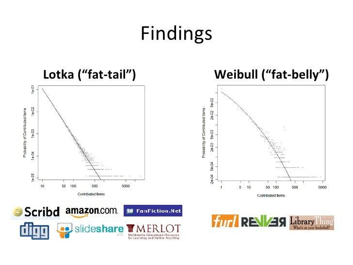 """Findings Lotka (""""fat-tail"""") Weibull (""""fat-belly"""")"""