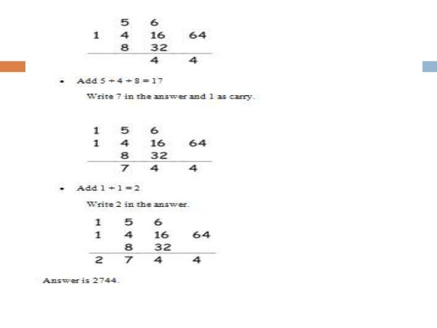 Examples 12 + 22 ÷ 11 × (18 ÷ 3)2 - 10 = 12 + 22 ÷ 11 × 62 - 10 (∵ Brackets first) = 12 + 22 ÷ 11 × 36 - 10 (∵ exponents) ...