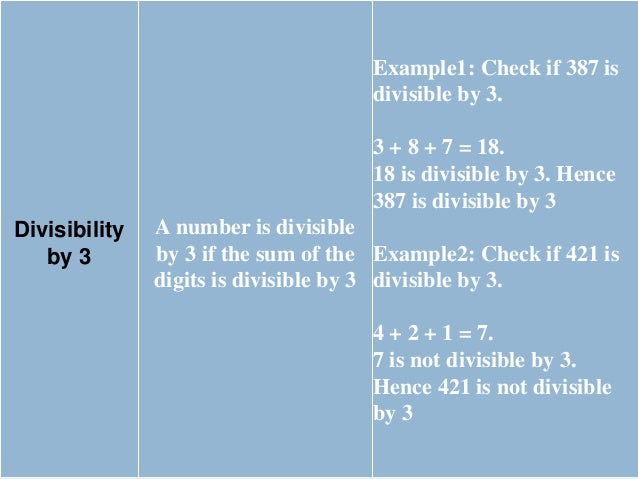 Divisibility by 4 A number is divisible by 4 if the number formed by the last two digits is divisible by 4. Example1: Chec...