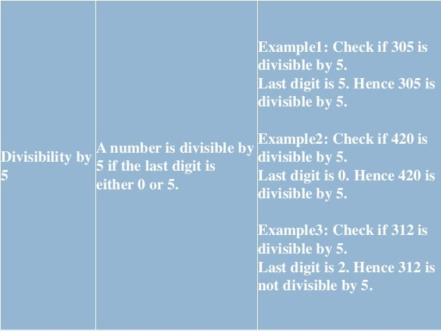 Divisibility by 6 A number is divisible by 6 if it is divisible by both 2 and 3. Example1: Check if 546 is divisible by 6....