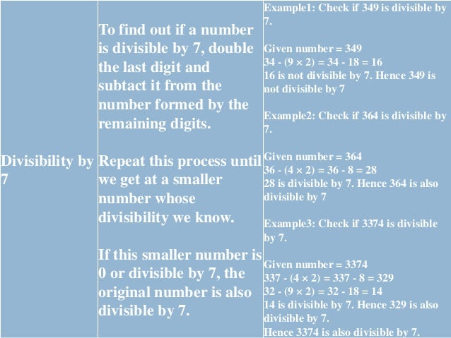 Divisibility by 8 A number is divisible by 8 if the number formed by the last three digits is divisible by 8. Example1: Ch...