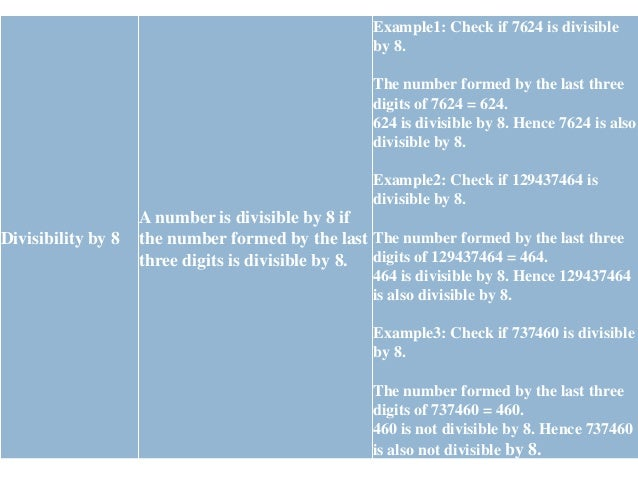 Divisibility by 9 A number is divisible by 9 if the sum of its digits is divisible by 9. (Please note that we can apply th...