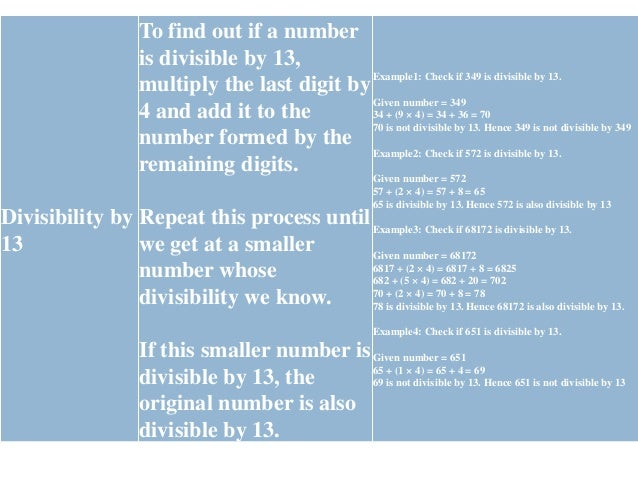 Divisibility by 14 A number is divisible by 14 if it is divisible by both 2 and 7. Example1: Check if 238 is divisible by ...