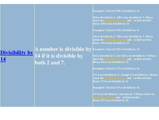 Divisibility by 15 A number is divisible by 15 If it is divisible by both 3 and 5. Example1: Check if 435 is divisible by ...