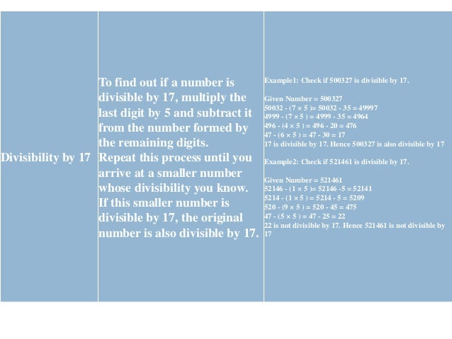 Divisibility by 18 A number is divisible by 18 if it is divisible by both 2 and 9. Example1: Check if 31104 is divisible b...