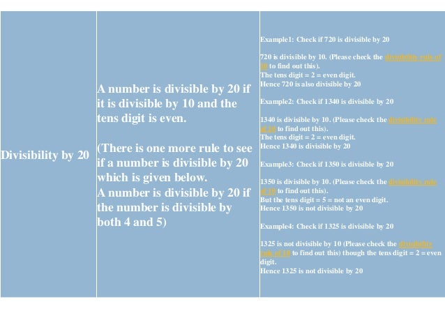 WHAT ARE FACTORS OF A NUMBER AND HOW TO FIND IT OUT?