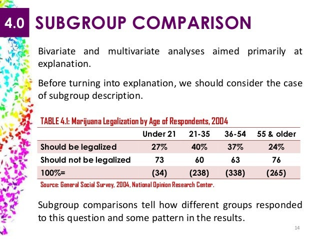 4.0  SUBGROUP COMPARISON Bivariate and multivariate analyses aimed primarily at explanation.  Before turning into explanat...