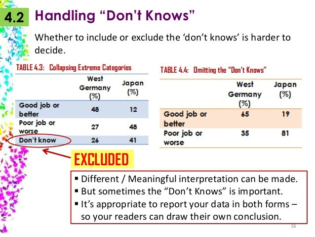 """4.2 Handling """"Don't Knows"""" Whether to include or exclude the 'don't knows' is harder to decide. TABLE 4.3: Collapsing Extr..."""