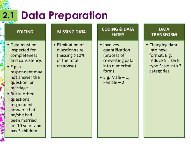 Quantitative Data Analysis – Data Analysis Format