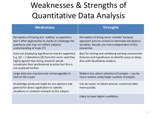 quantitative research weaknesses In this essay i will be discussing the strengths and weaknesses of quantitative and qualitative comparative approaches however, firstly i will.