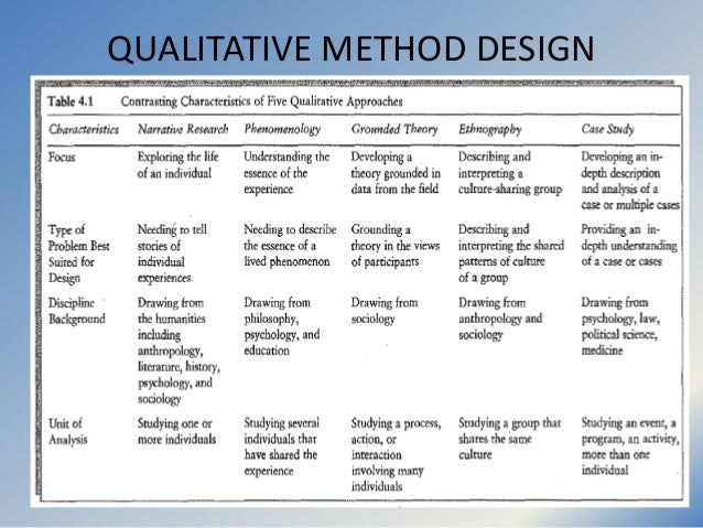 using mixed method both qualitative Usually drawing on both quantitative and qualitative data mixed-method  evaluations may use multiple designs, for example incorporating both  randomized.