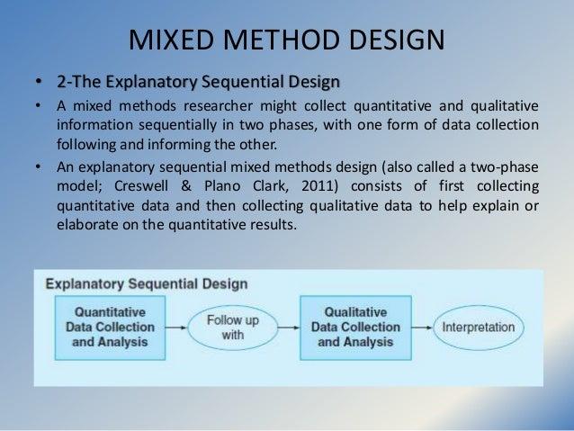 quantitative  qualitive and mixed research designs