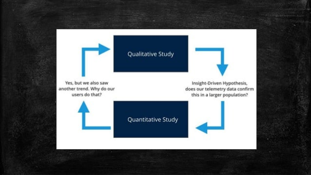advantages quantitative research