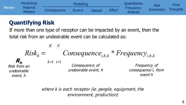 Beautiful ... 8. Review Hazardous Material Release Final Thoughts Quantitative  Frequency Analysis Risk EstimationConsequence ... Pictures Gallery