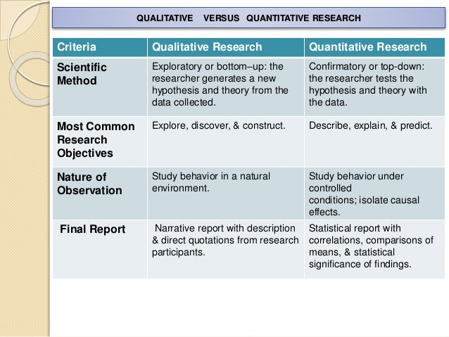 advantages of quantitative research This essay will initially present the advantages and disadvantages of qualitative research and briefly quantitative research it will then go on to critique a.