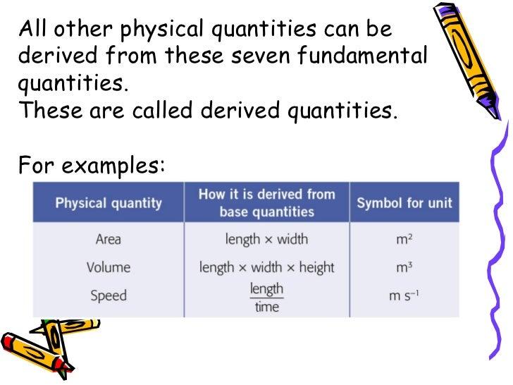 Quantities And Unit