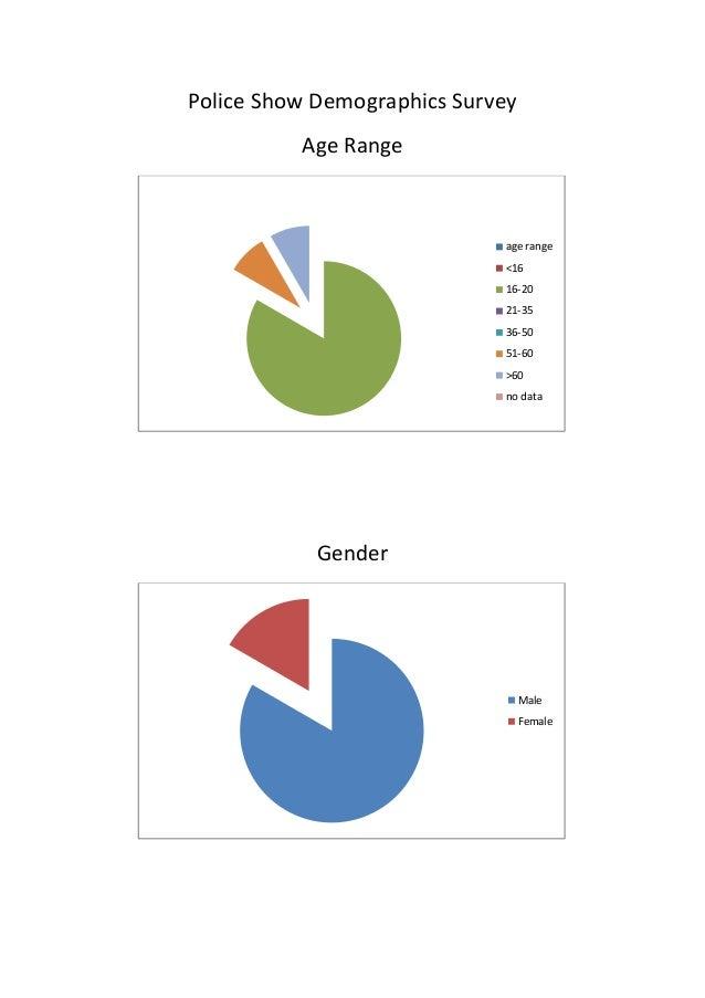 Police Show Demographics Survey          Age Range                             age range                             <16  ...