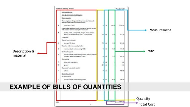 Bill of quantities example pdf