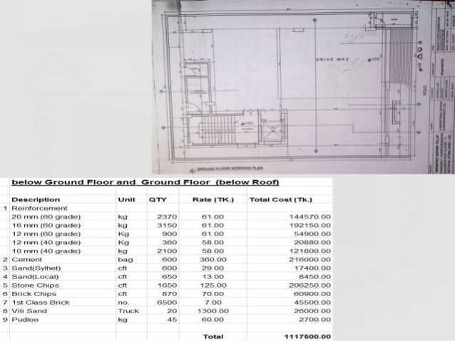 Estimation cost of a residential building sample for Residential building costs