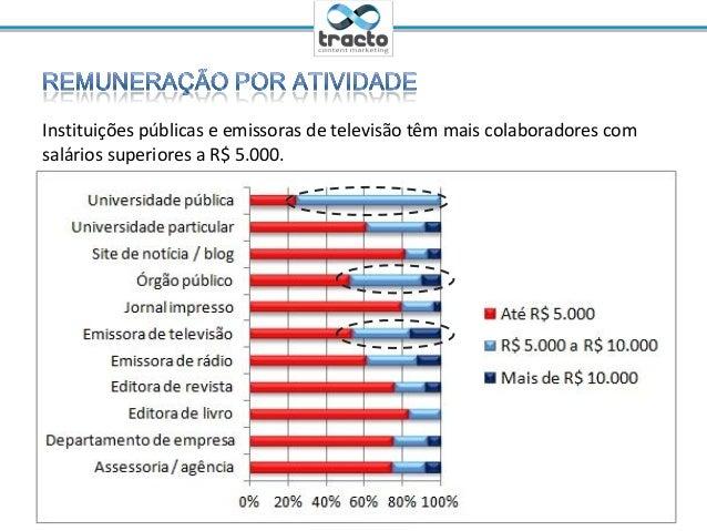 Ministrante: Cassio Politi@tractoBRInstituições públicas e emissoras de televisão têm mais colaboradores comsalários super...