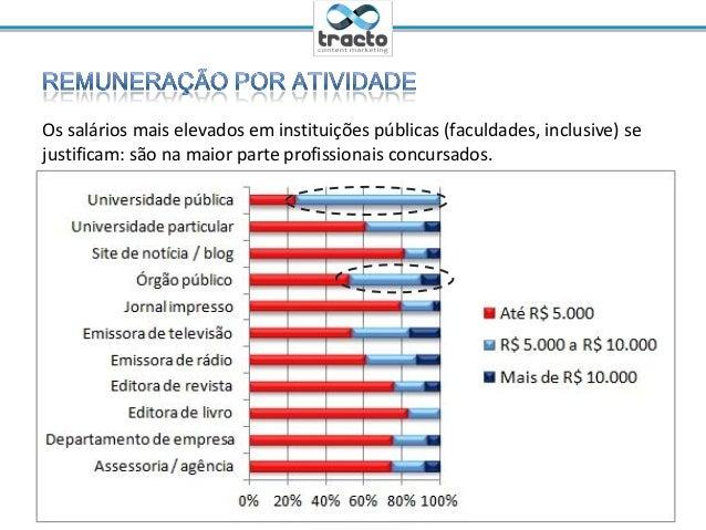 Ministrante: Cassio Politi@tractoBROs salários mais elevados em instituições públicas (faculdades, inclusive) sejustificam...