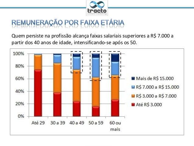 Ministrante: Cassio Politi@tractoBRQuem persiste na profissão alcança faixas salariais superiores a R$ 7.000 apartir dos 4...